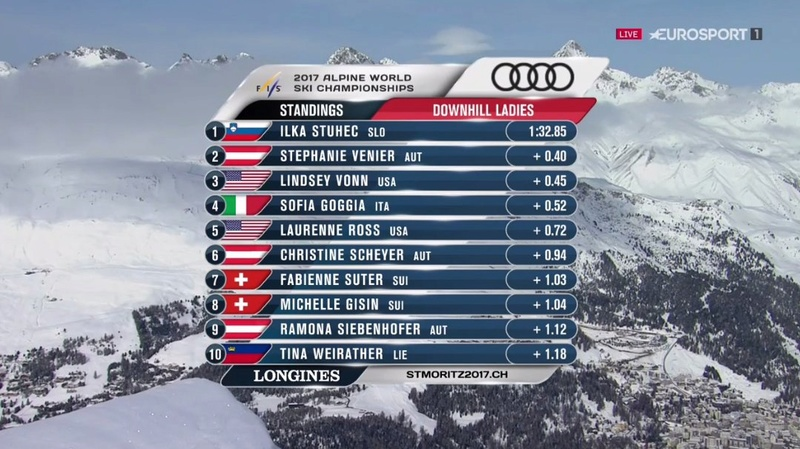 Championnats du Monde de Ski Alpin @StMoritz2017 du 7 au 19 février - Page 5 1bayer17