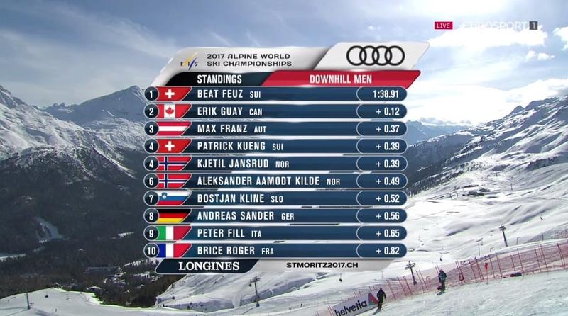 Championnats du Monde de Ski Alpin @StMoritz2017 du 7 au 19 février - Page 8 1bayer20