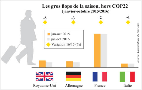 Courriers divers/Libres opinions Toursi10