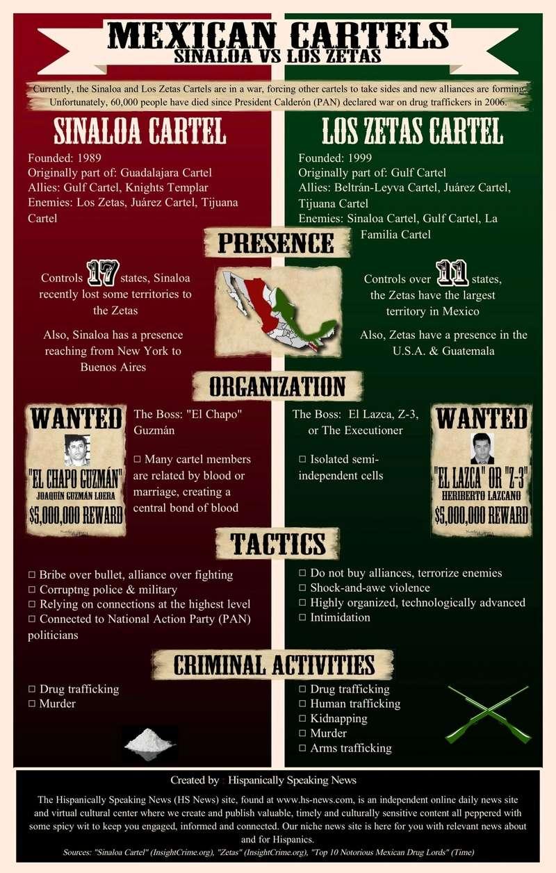 CARTEL : Mexican NarcoFiction Mexica11