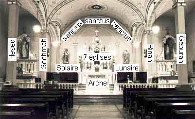 [Expérience] Église Romaine et les Séphiroth Eglise11