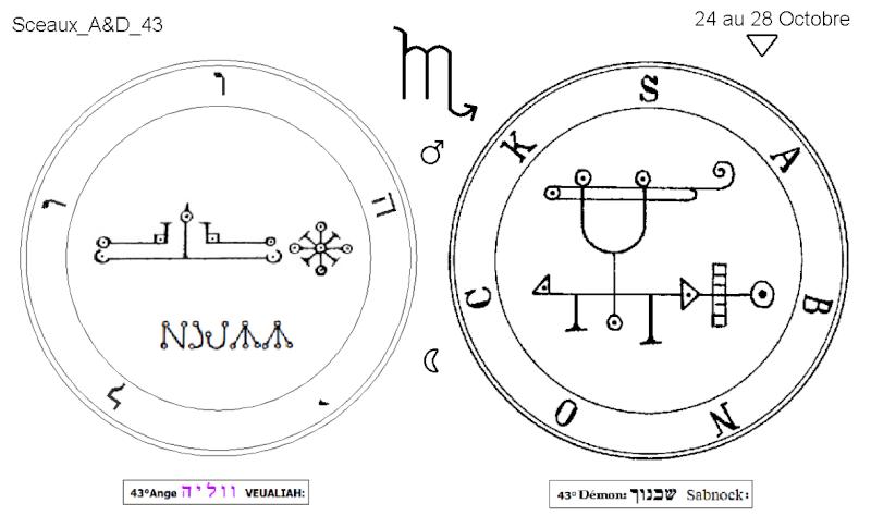 Les 144 sceaux Anges Demons The Master Mandala 4/6 Masc4310