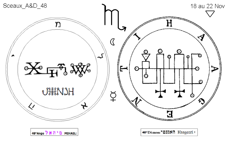 Les 144 sceaux Anges Demons The Master Mandala 4/6 Masc4810