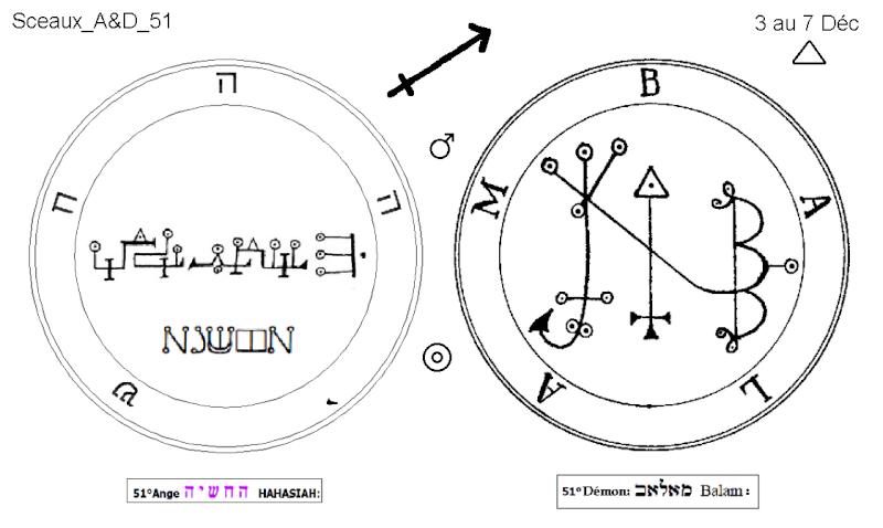 Les 144 sceaux Anges Demons The Master Mandala 4/6 Masc5110