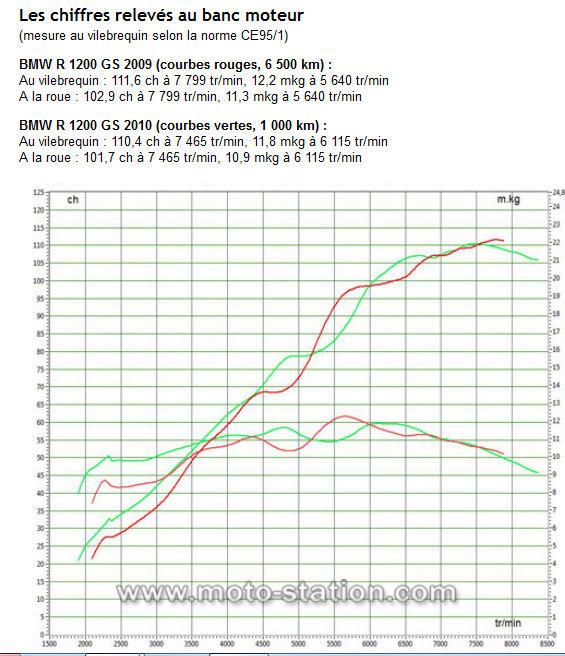 ma GSA DHOC 2012 est enfin libérée - Page 2 Banc_d10