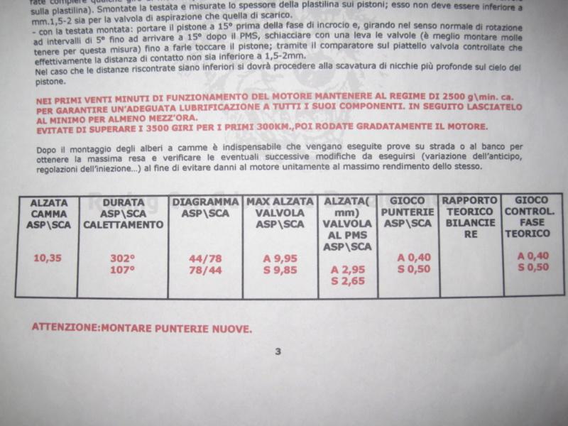 Gatouille son Alfetta Berline 2000 de 1979 - Page 34 Img_3010