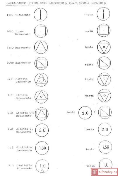 Restauration giulietta 1800 1984 - Page 3 Reconn10