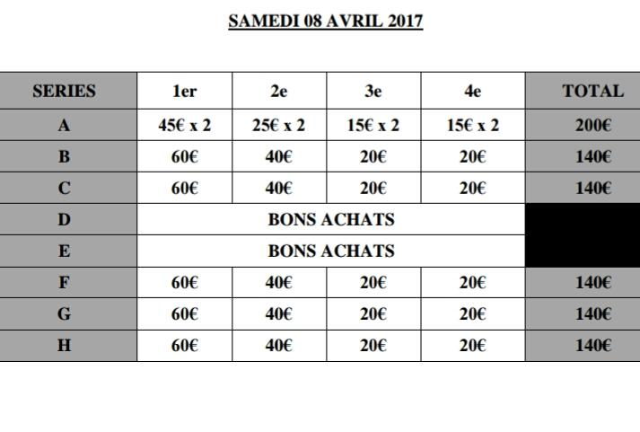 Tournoi de Leval ~ 8 & 9 avril 2017 Tmp_3110