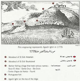 أكادير من خلال معلمة المغرب وندوة أكادير الكبرى 610