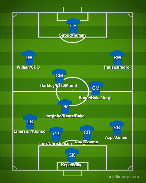 Chelsea 19/20 - transfer bans? and a new boss? Lineup10