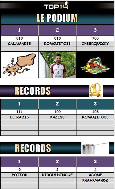 PRONOS 2016/2017 . RCT - UBB - Page 2 Podium14