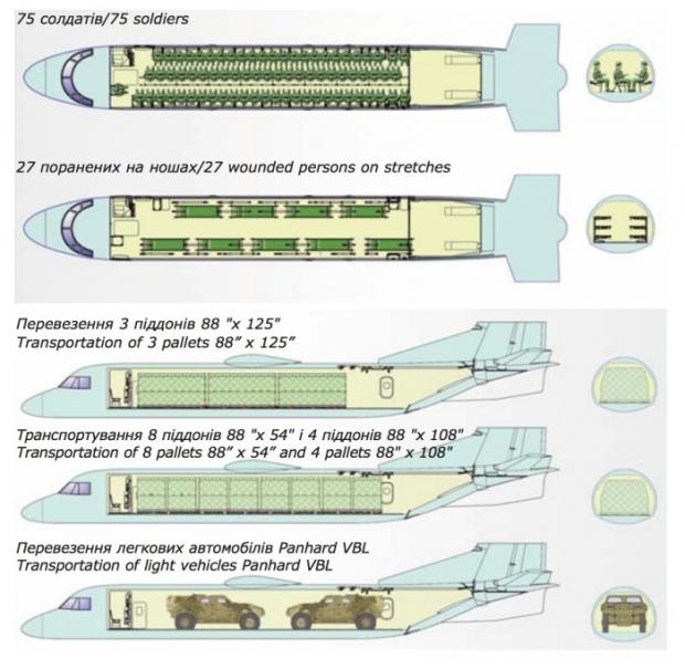 Avions de transport tactique/lourd - Page 6 2031