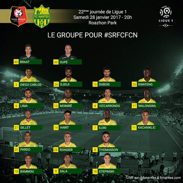 L1 J22  Samedi 28 janvier 2017 - 20:00 Stade Rennais / FC Nantes P1grou20