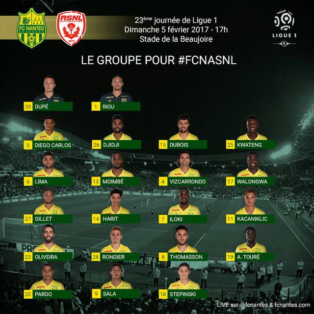 L1 J23  Dimanche 05 février 2017 - 17:00 FC Nantes / AS Nancy P1grou22