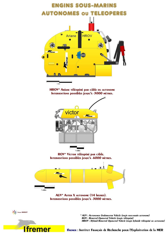 [ Aéronavale divers ] Les Drones arrivent Robots11