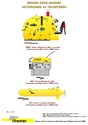 Bâtiments océanographiques & hydrographiques Robots13
