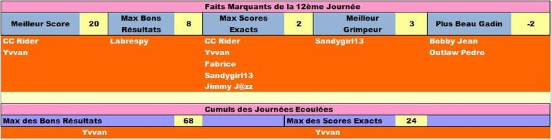 Classement Final Concours de Pronos L1 Saison 2016/2017 - Page 3 Ligfai10