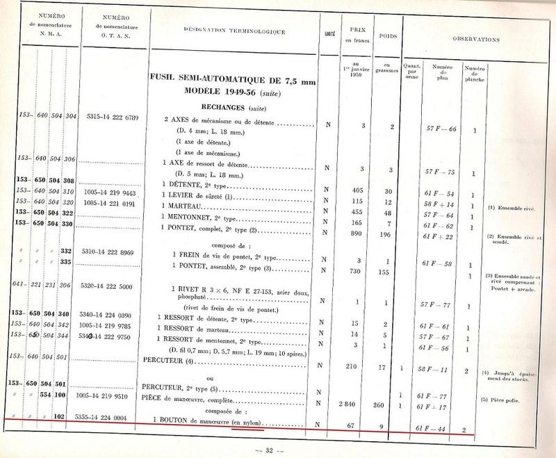 Leviers d'armement MAS 49 Mat_1111