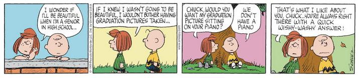 Peanuts. - Page 4 Captur37