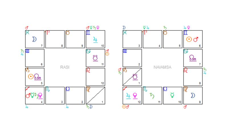 Exercice astrologie hindoue  Tn_vyd11