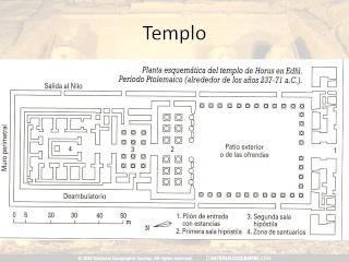~~Historia Antigua~~ Egipto: Religión Diapos19