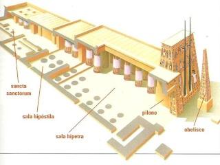 ~~Historia Antigua~~ Egipto: Religión Diapos20