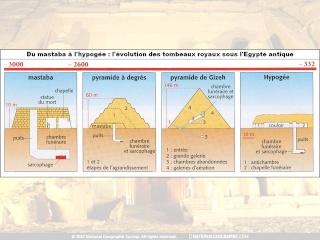 ~~Historia Antigua~~ Egipto: Religión Diapos28