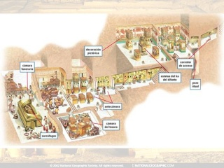 ~~Historia Antigua~~ Egipto: Religión Diapos29