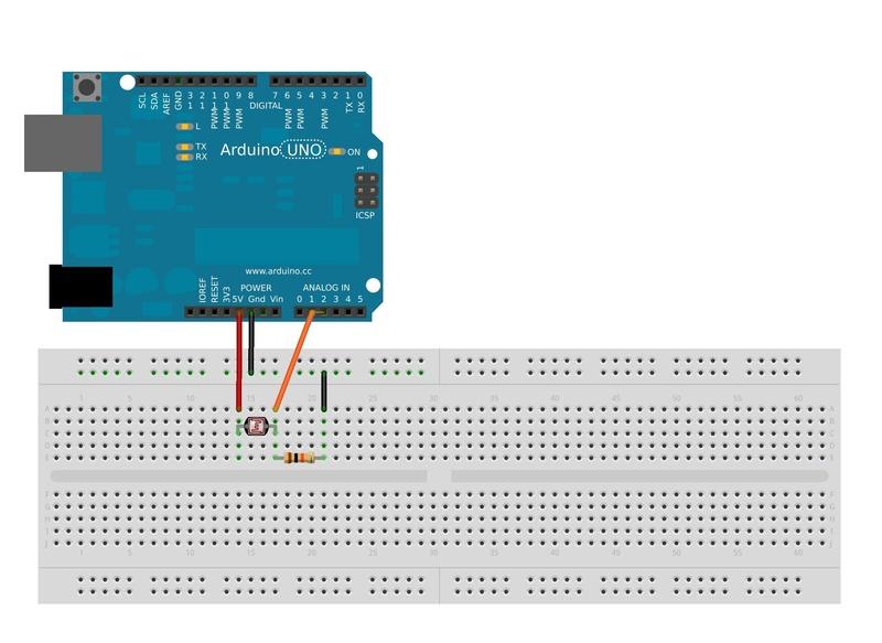 Come realizzare una stazione meteo con Arduino - v2.0 Fotore10