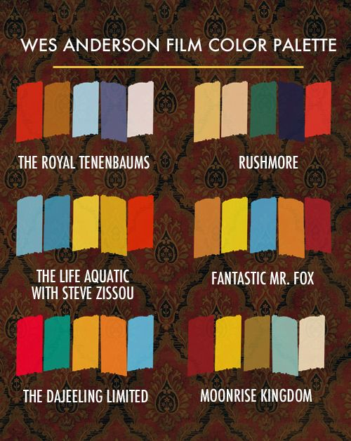 Wes Anderson D2c60f11