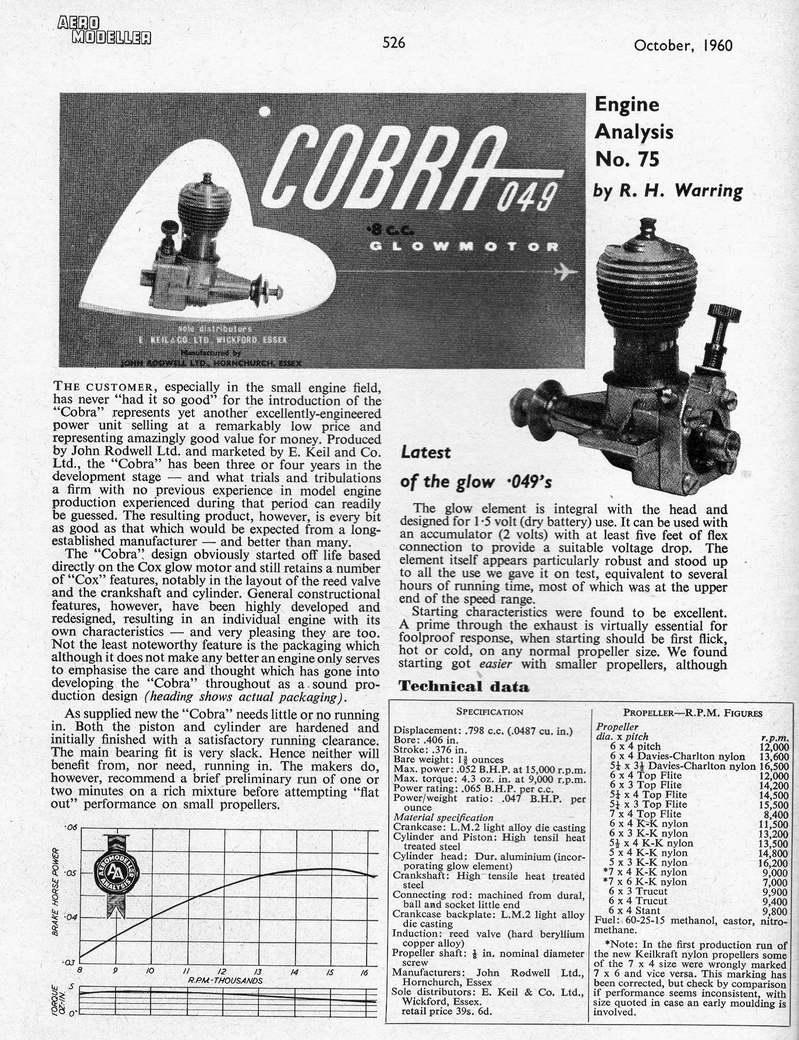 KK Cobra 0.8cc Am601010