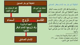 الخليفة أبو بكر جد الإمام جعفر الصادق U_d12