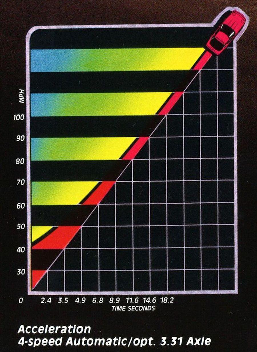 Les Brochures 0-6010
