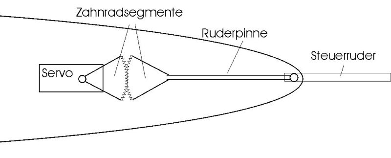 Ein Kartonmodell schwimmfähig mit RC bauen, MS SOLINGEN 1:250 - Seite 4 Zahnra10