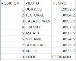 1ª Carrera del campeonato monomarca - Página 2 2_carr12