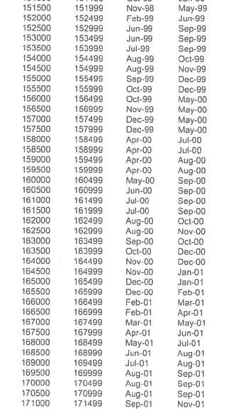 Je cherche l'année de fabrication de mon Brompton [questionnements] - Page 2 Captur11
