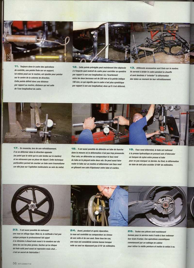 [Technique] Les cadres motos ! Le mythe du Parfait ou de l'imparfait.  - Page 5 Sans_t36