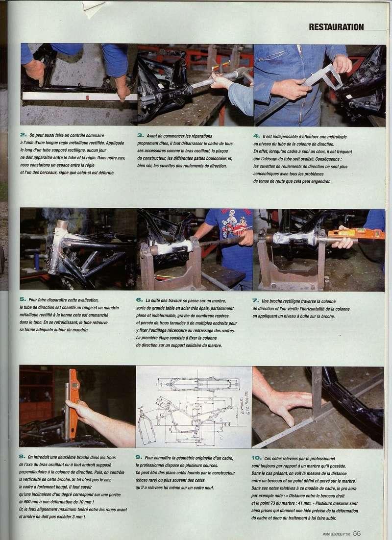 [Technique] Les cadres motos ! Le mythe du Parfait ou de l'imparfait.  - Page 5 Sans_t38