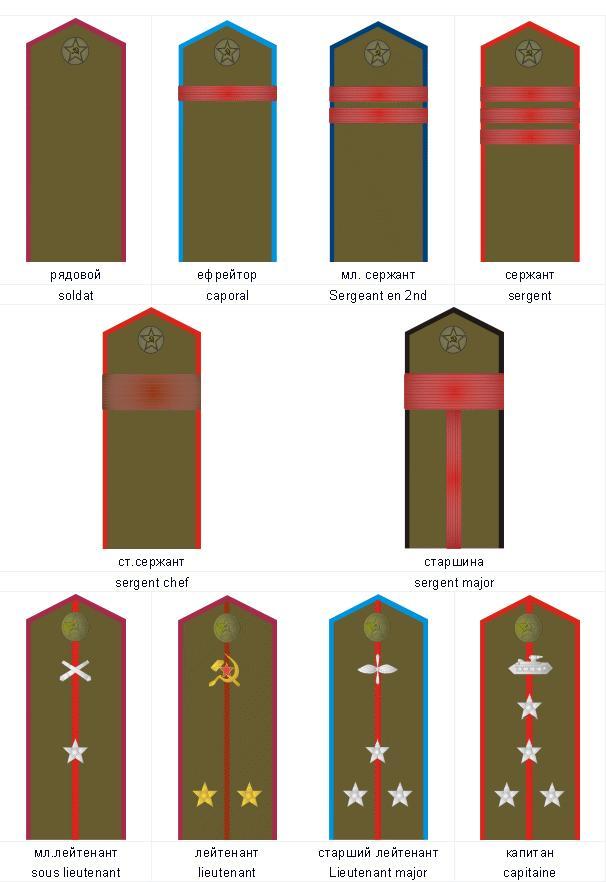 Insignes de grade soviétiques Grades10