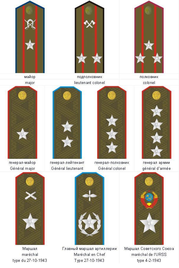 Insignes de grade soviétiques Grades11
