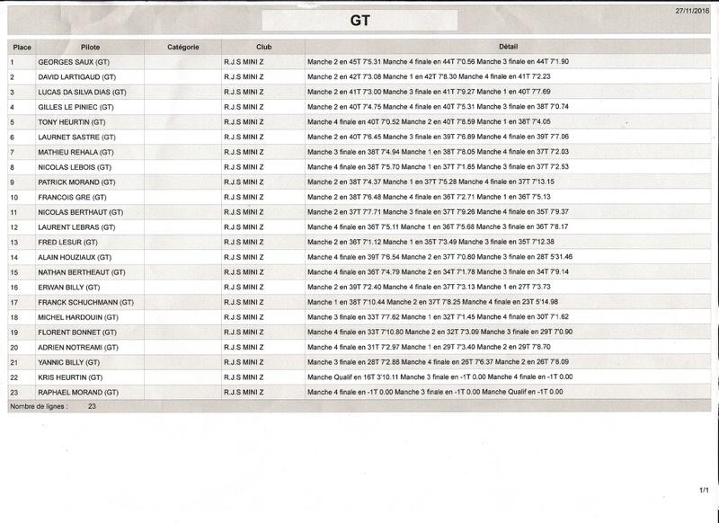 course au R.J.S. miniZ / dimanche 27 novembre - Page 4 Numyri11