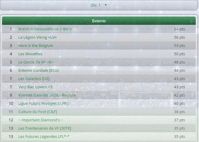 Points infos matchs IE et IS saison81 - Page 2 Entent12