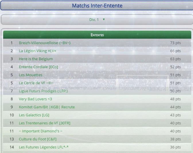 Points infos matchs IE et IS saison81 - Page 2 Entent13