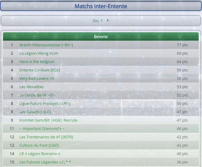 Points infos matchs IE et IS saison81 - Page 3 Entent14