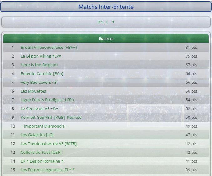 Points infos matchs IE et IS saison81 - Page 3 Entent15