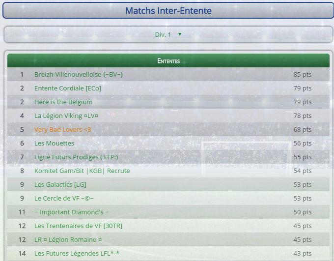 Points infos matchs IE et IS saison81 - Page 3 Entent17
