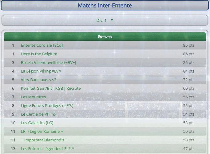 Points infos matchs IE et IS saison81 - Page 3 Entent18