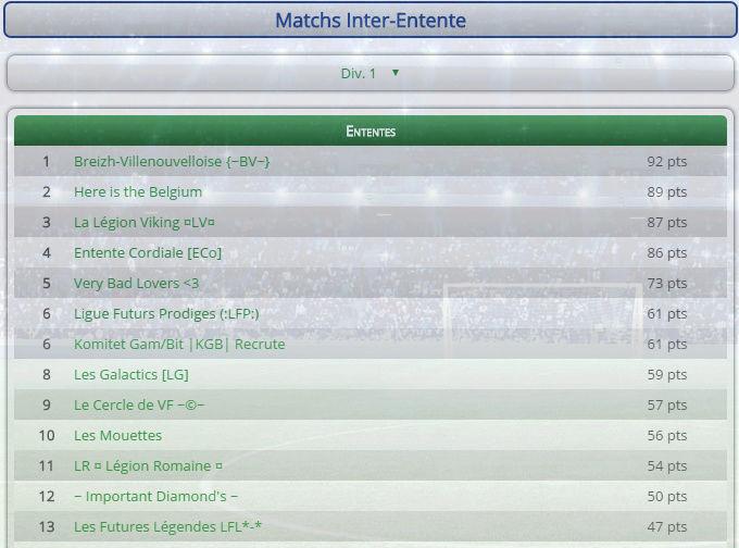 Points infos matchs IE et IS saison81 - Page 3 Entent19