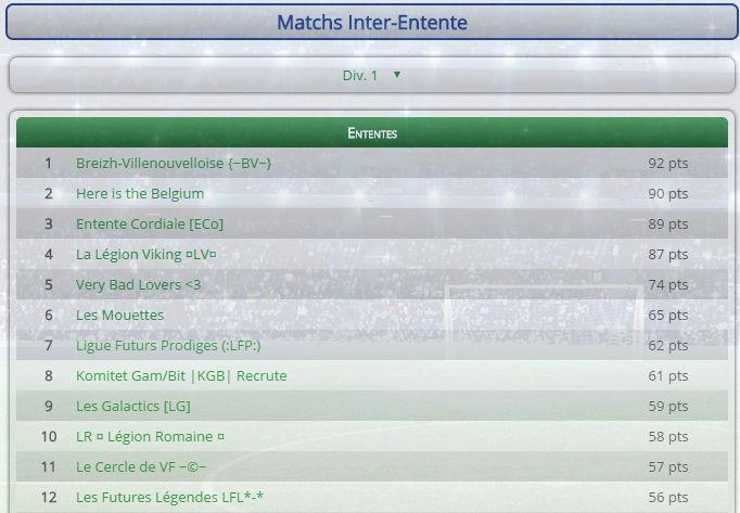 Points infos matchs IE et IS saison81 - Page 3 Entent21
