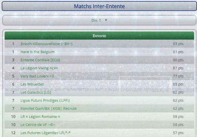 Points infos matchs IE et IS saison81 - Page 3 Entent22